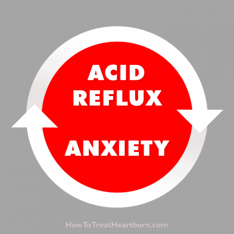 Acid Reflux and Anxiety