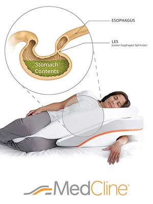What do you get if you combine the best sleeping position (the left side) and add an incline? The MedCline Acid Reflux/GERD Pillow System.