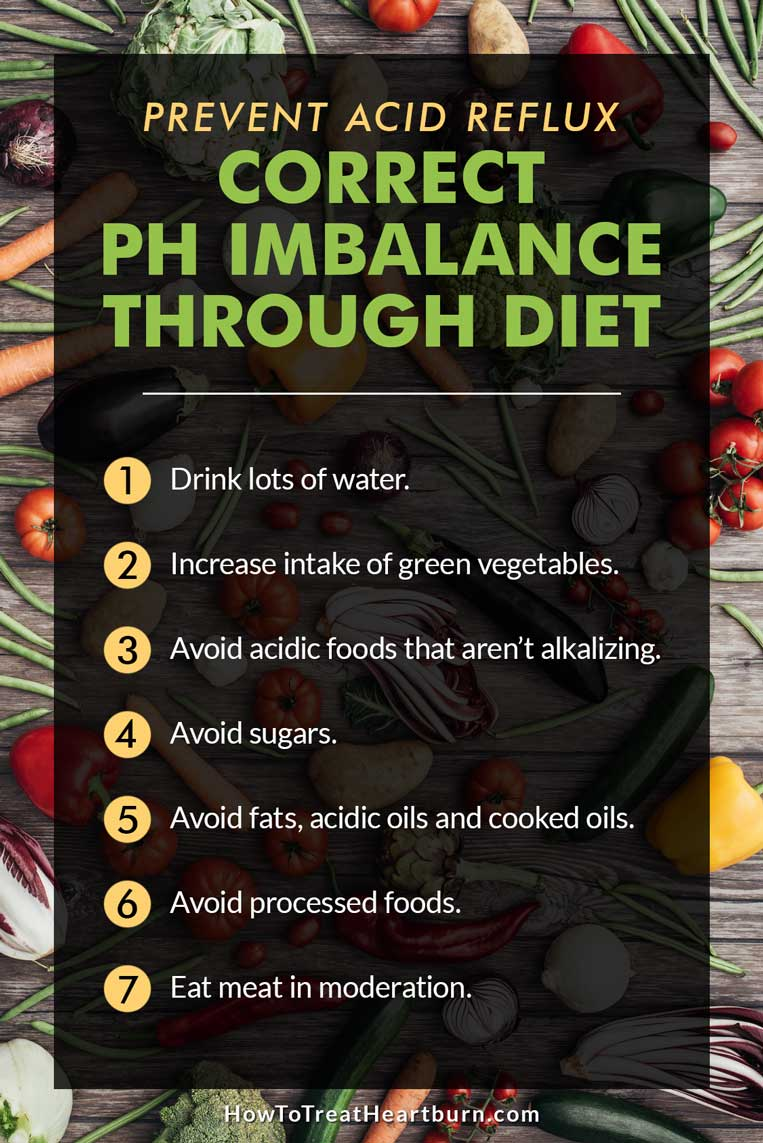 pH imbalance can be corrected through diet. A balanced pH can help prevent the occurrence of acid reflux.